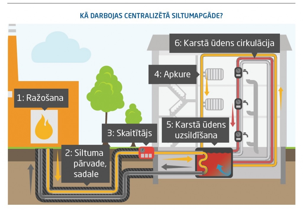 Ka_darbojas_centralizeta_siltumapgade.jpg